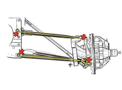 How Do Wheel Tethers Work Formula1